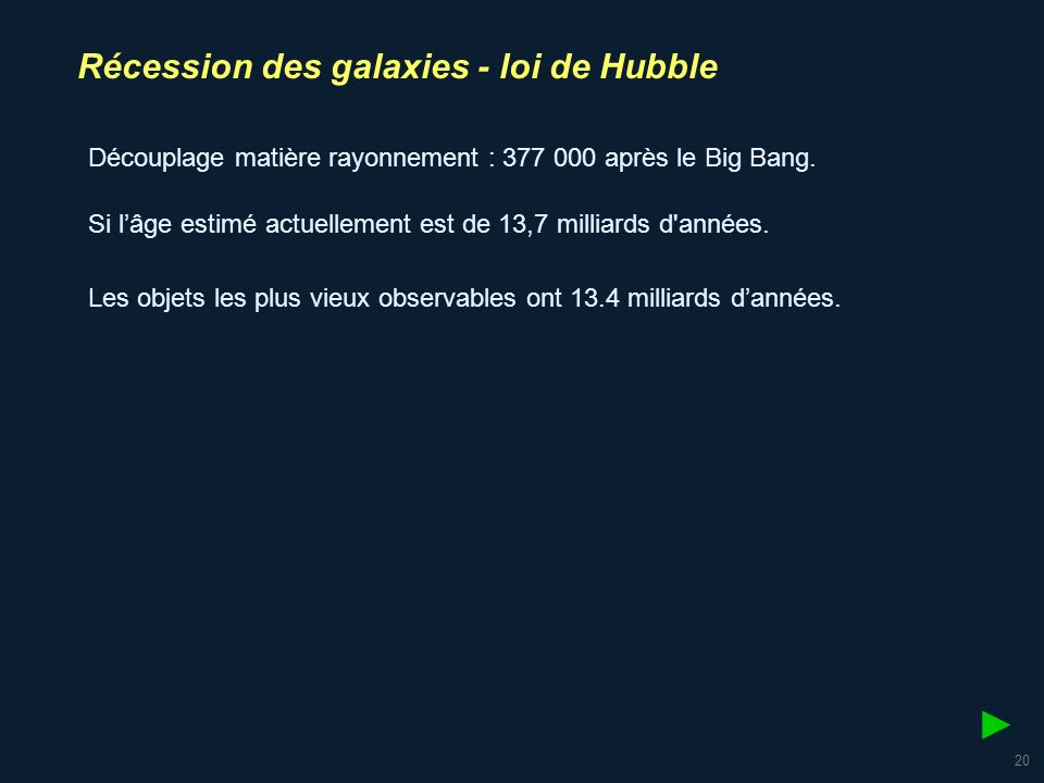 21 Champ profond du télescope spatial Hubble Certaines galaxies faibles sont à milliards dannées lumière.