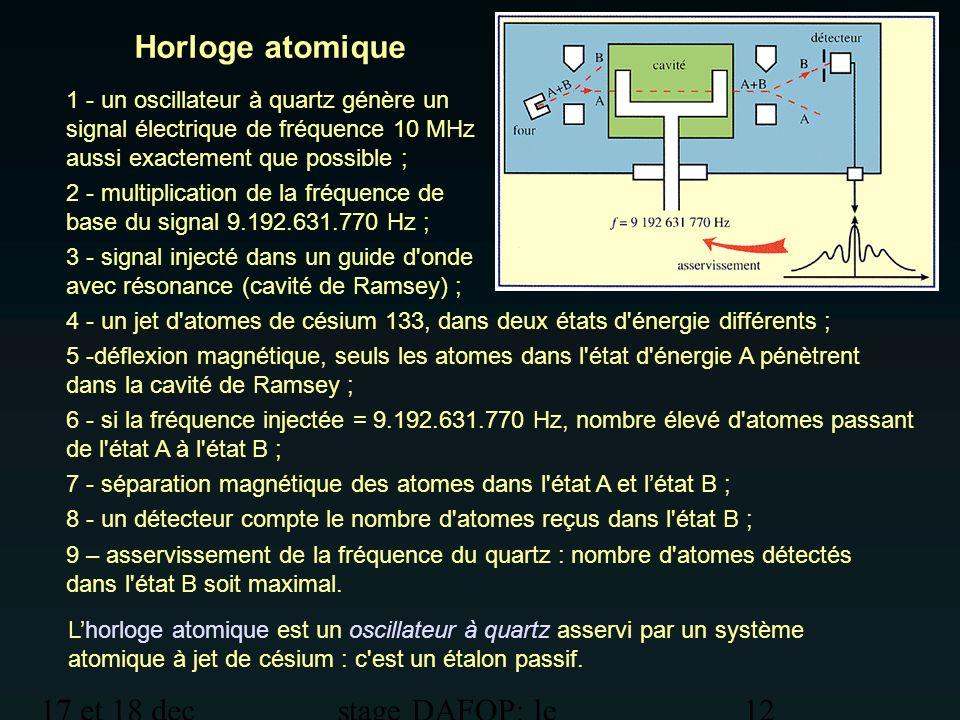 17 et 18 dec 2012 stage DAFOP: le temps 12 Horloge atomique 9 – asservissement de la fréquence du quartz : nombre d'atomes détectés dans l'état B soit