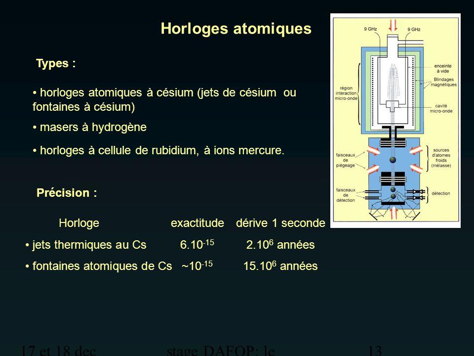 17 et 18 dec 2012 stage DAFOP: le temps 13 Horloges atomiques Horlogeexactitudedérive 1 seconde jets thermiques au Cs6.10 -15 2.10 6 années fontaines
