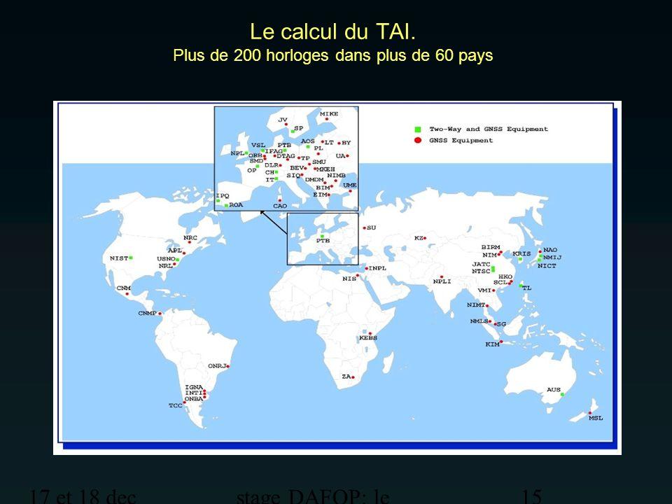 17 et 18 dec 2012 stage DAFOP: le temps 15 Le calcul du TAI. Plus de 200 horloges dans plus de 60 pays