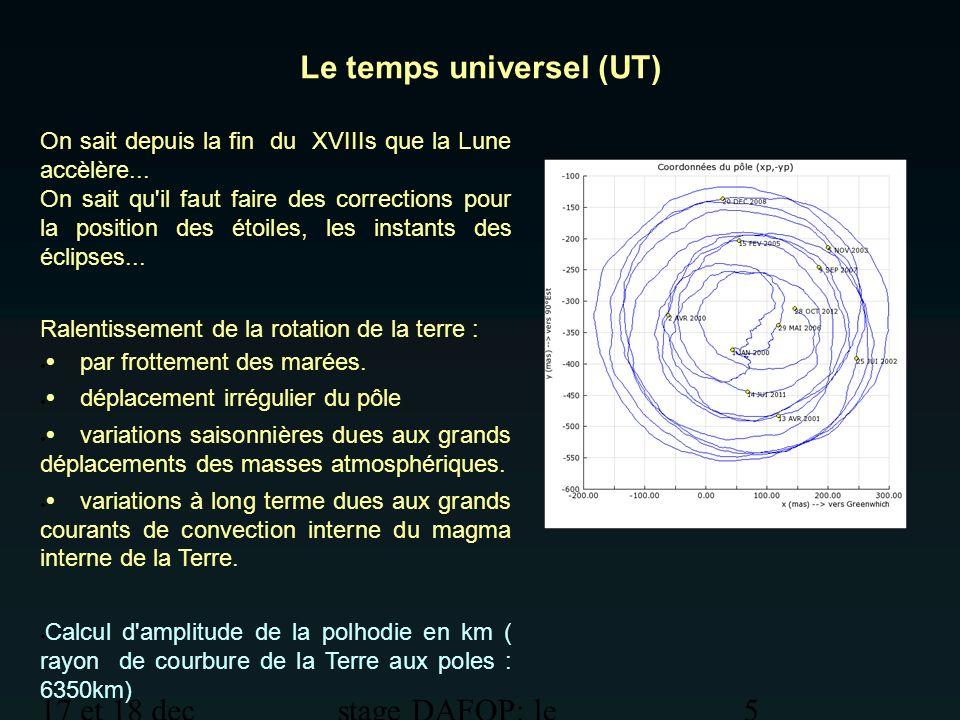 17 et 18 dec 2012 stage DAFOP: le temps 5 Le temps universel (UT) On sait depuis la fin du XVIIIs que la Lune accèlère... On sait qu'il faut faire des