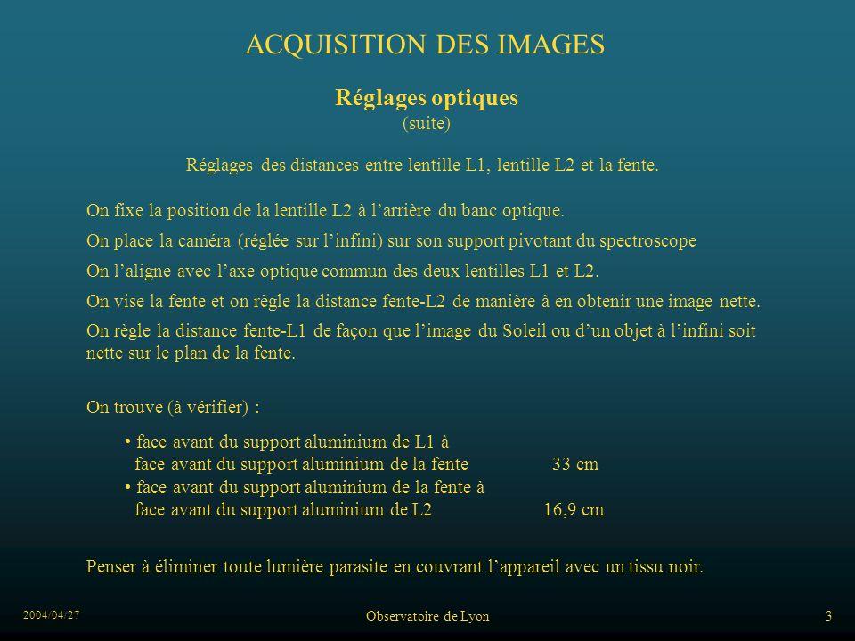 2004/04/27 Observatoire de Lyon3 ACQUISITION DES IMAGES face avant du support aluminium de L1 à face avant du support aluminium de la fente33 cm face avant du support aluminium de la fente à face avant du support aluminium de L216,9 cm Réglages des distances entre lentille L1, lentille L2 et la fente.