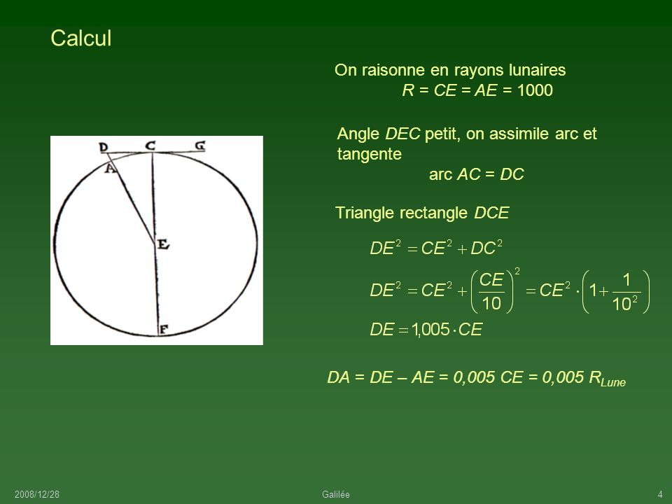 2008/12/28Galilée5 DA = DE – AE = 0,04 CE = 0,005 R Lune R Lune = 2/7 rayon Terre (1738 km) Rayon de la Lune Méthode dAristarque par la parallaxe Rayon Terre = 3 rayons Lune Au temps de Galilée Hauteur montagne 0,005 x 1738 = 8,7 km Calcul