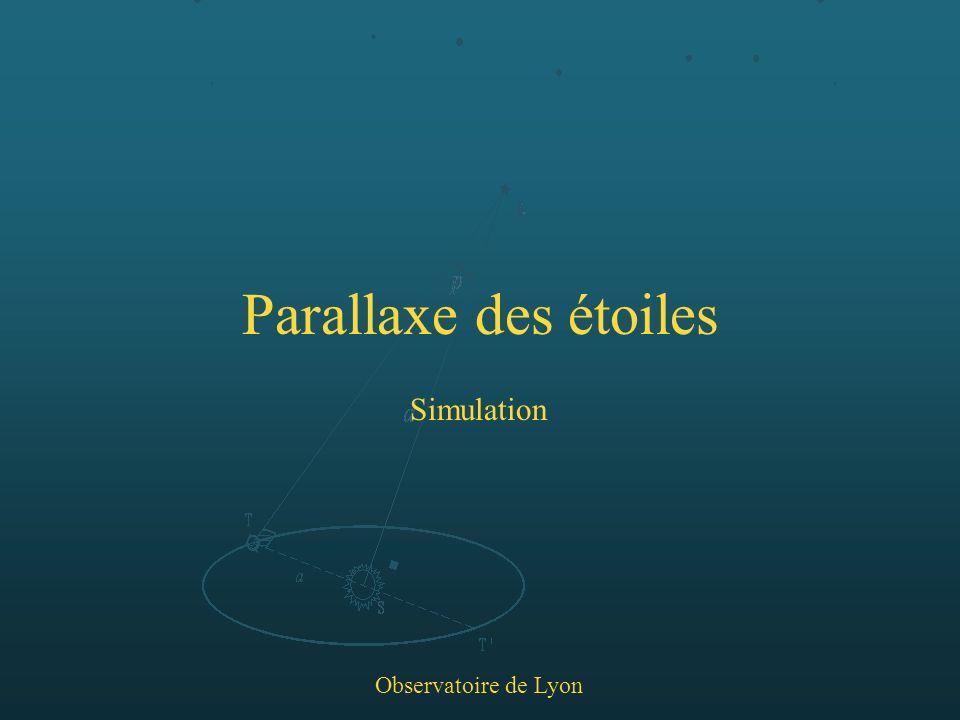 Parallaxe des étoiles Observatoire de Lyon Simulation