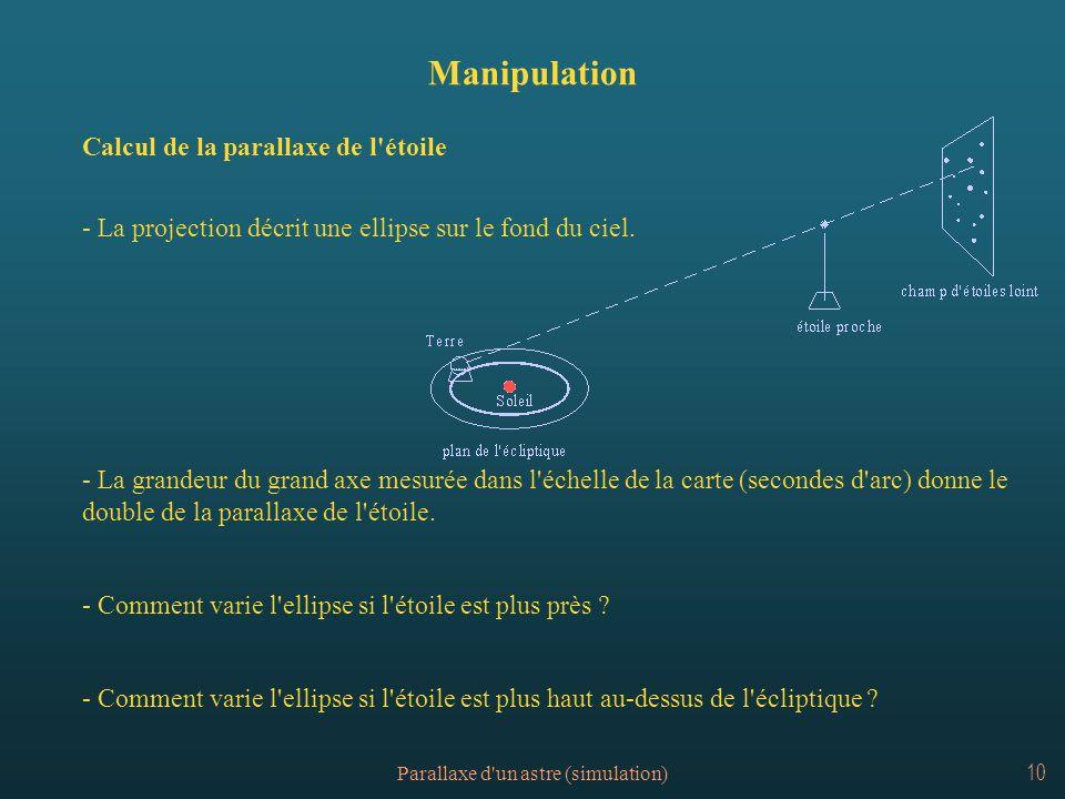 Parallaxe d'un astre (simulation)10 Manipulation Calcul de la parallaxe de l'étoile - La projection décrit une ellipse sur le fond du ciel. - La grand