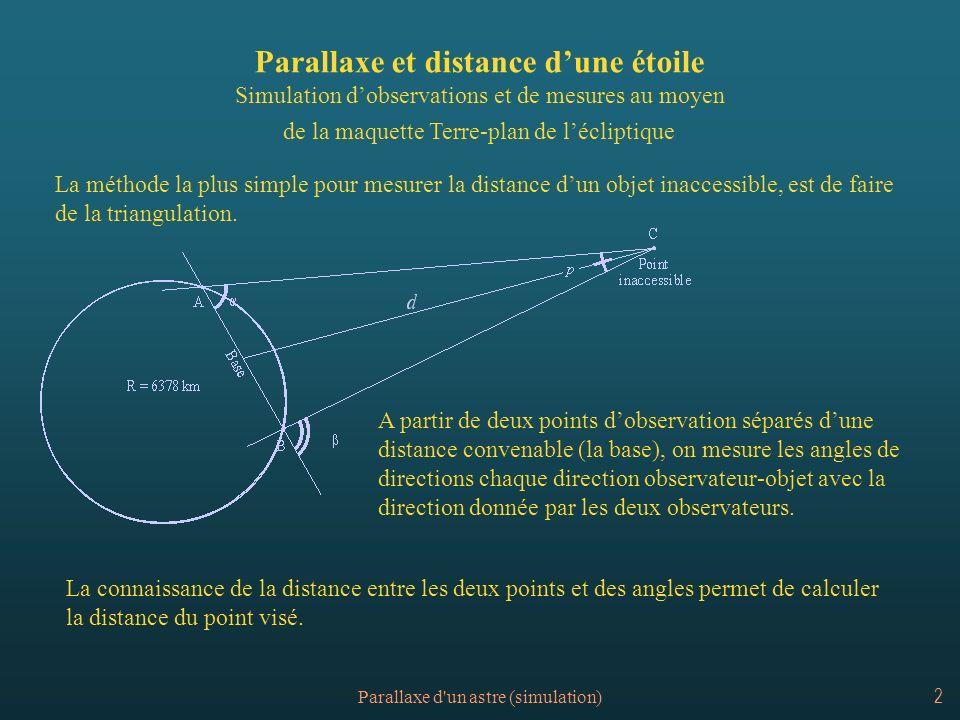 Parallaxe d'un astre (simulation)2 Parallaxe et distance dune étoile Simulation dobservations et de mesures au moyen de la maquette Terre-plan de lécl