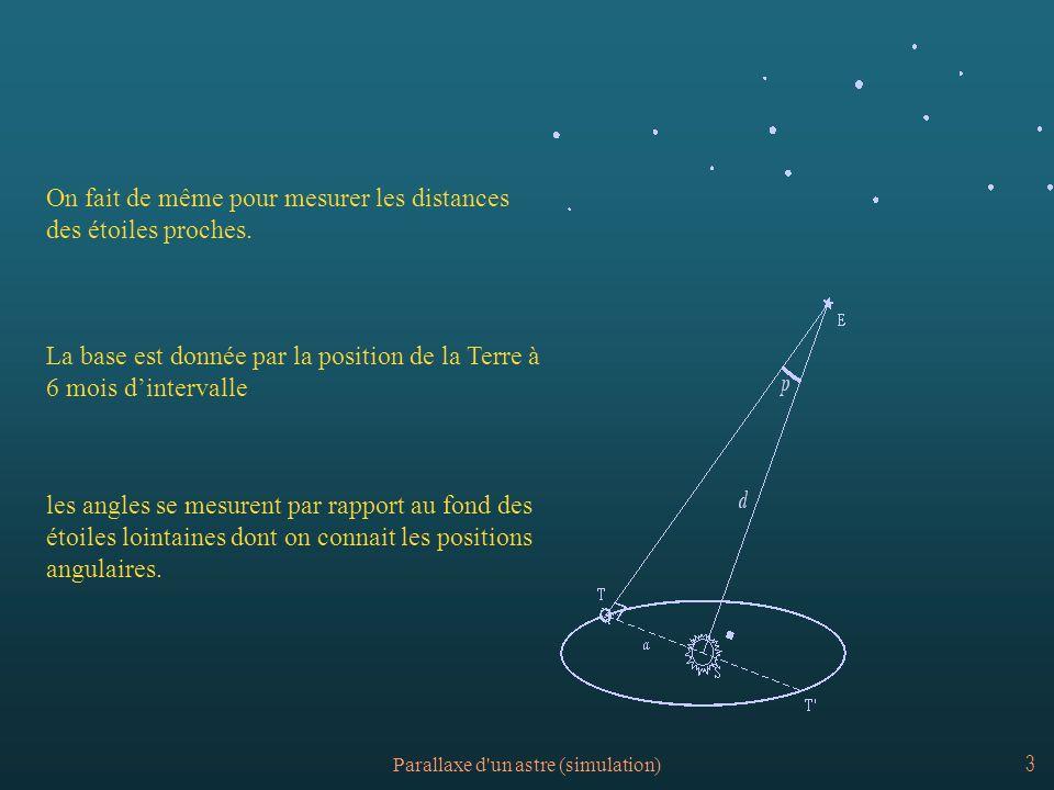 Parallaxe d'un astre (simulation)3 les angles se mesurent par rapport au fond des étoiles lointaines dont on connait les positions angulaires. On fait