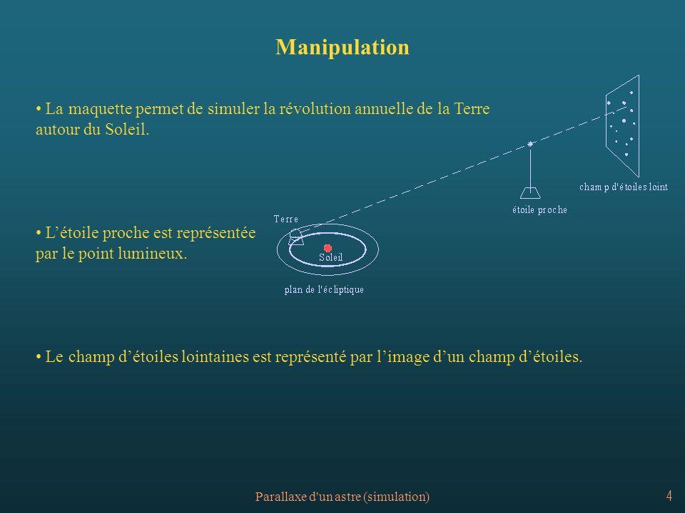 Parallaxe d'un astre (simulation)4 Manipulation La maquette permet de simuler la révolution annuelle de la Terre autour du Soleil. Létoile proche est