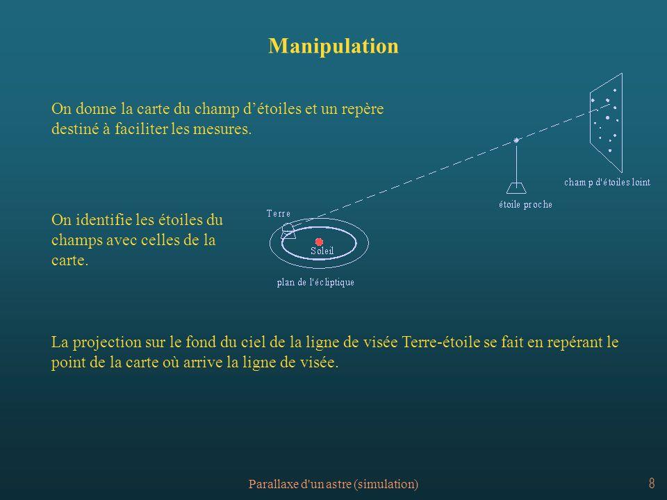 Parallaxe d'un astre (simulation)8 La projection sur le fond du ciel de la ligne de visée Terre-étoile se fait en repérant le point de la carte où arr