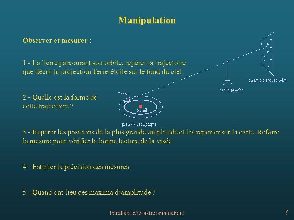 Parallaxe d'un astre (simulation)9 Manipulation 5 - Quand ont lieu ces maxima damplitude ? Observer et mesurer : 1 - La Terre parcourant son orbite, r