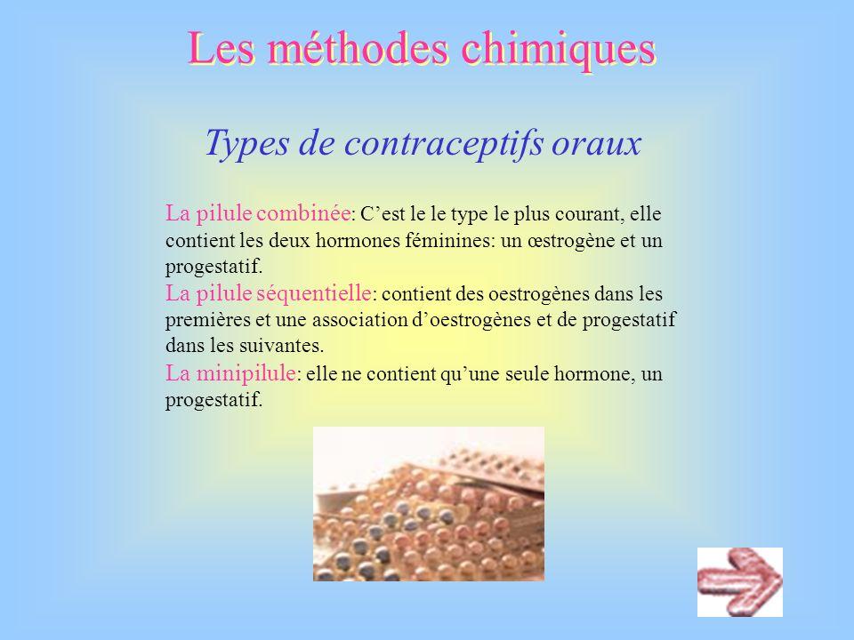 Les méthodes chimiques La pilule anticonceptionnelle La pilule anticonceptionnelle Contraceptif hormonal Cest la méthode la plus répandue et une des p