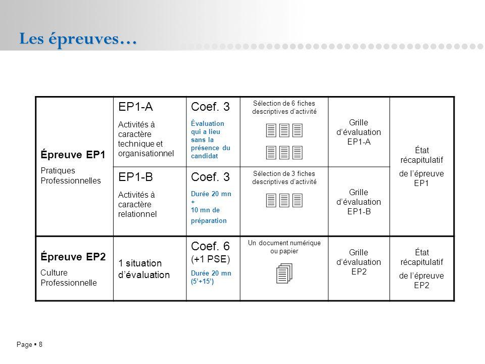 Page 8L.P. Doriole LA ROCHELLE Les épreuves… Épreuve EP1 Pratiques Professionnelles EP1-A Activités à caractère technique et organisationnel Coef. 3 É