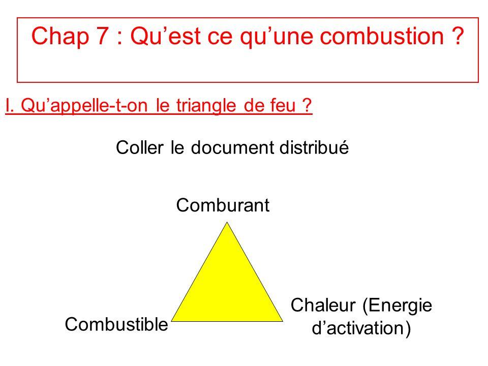 Chap 7 : Quest ce quune combustion ? I. Quappelle-t-on le triangle de feu ? Coller le document distribué Combustible Comburant Chaleur (Energie dactiv
