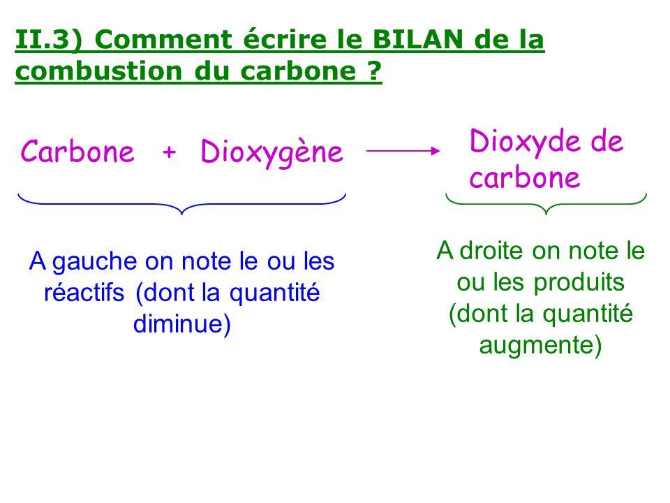II.3) Comment écrire le BILAN de la combustion du carbone ? Carbone+Dioxygène Dioxyde de carbone A gauche on note le ou les réactifs (dont la quantité