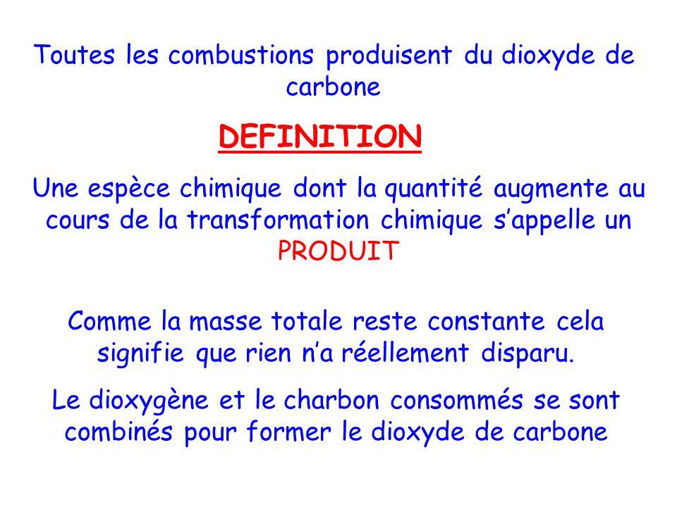 II.2) Que sont devenus le dioxygène et le charbon consommés .