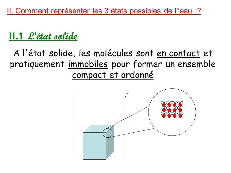 II.Comment représenter les 3 états possibles de leau .