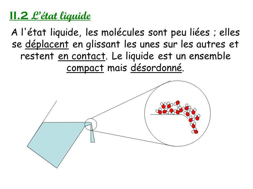 II.2 Létat liquide A l état liquide, les molécules sont peu liées ; elles se déplacent en glissant les unes sur les autres et restent en contact.