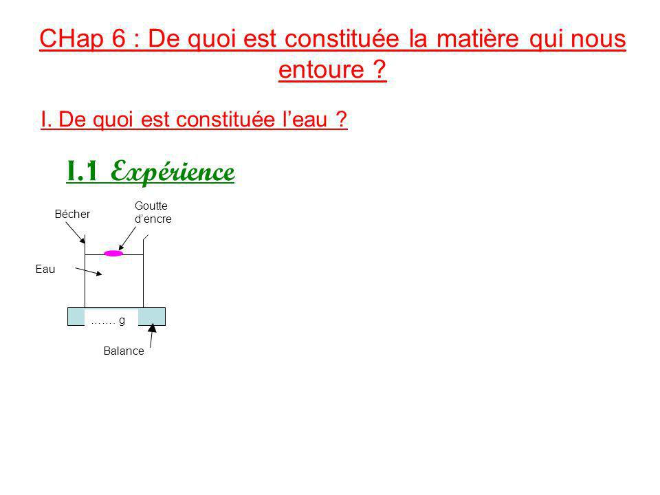 I.2 Petite histoire du modèle moléculaire