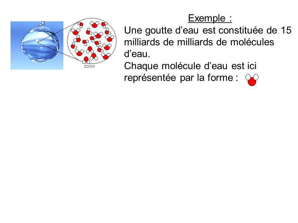 Exemple : Une goutte deau est constituée de 15 milliards de milliards de molécules deau.
