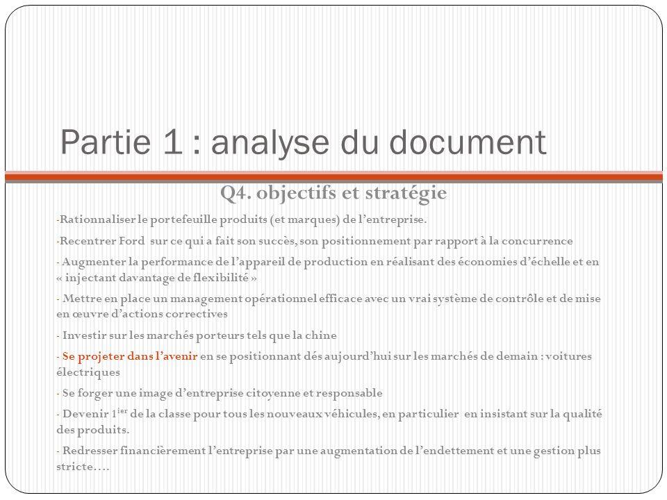 Partie 1 : analyse du document Q4. objectifs et stratégie - Rationnaliser le portefeuille produits (et marques) de lentreprise. - Recentrer Ford sur c