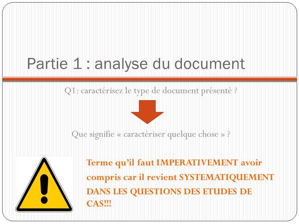 Partie 1 : analyse du document Q1: caractérisez le type de document présenté ? Que signifie « caractériser quelque chose » ? Terme quil faut IMPERATIV