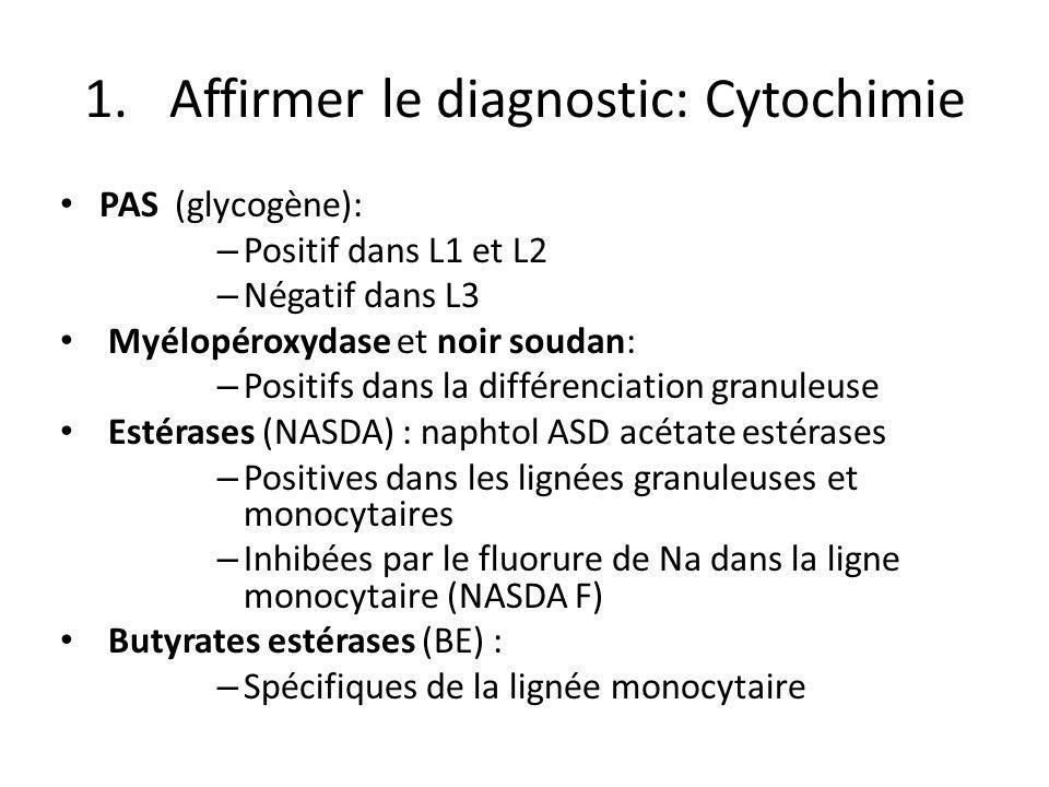 1.Affirmer le diagnostic: Cytochimie PAS (glycogène): – Positif dans L1 et L2 – Négatif dans L3 Myélopéroxydase et noir soudan: – Positifs dans la dif