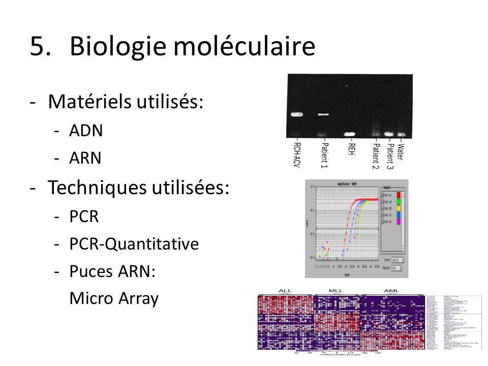 5.Biologie moléculaire -Matériels utilisés: -ADN -ARN -Techniques utilisées: -PCR -PCR-Quantitative -Puces ARN: Micro Array