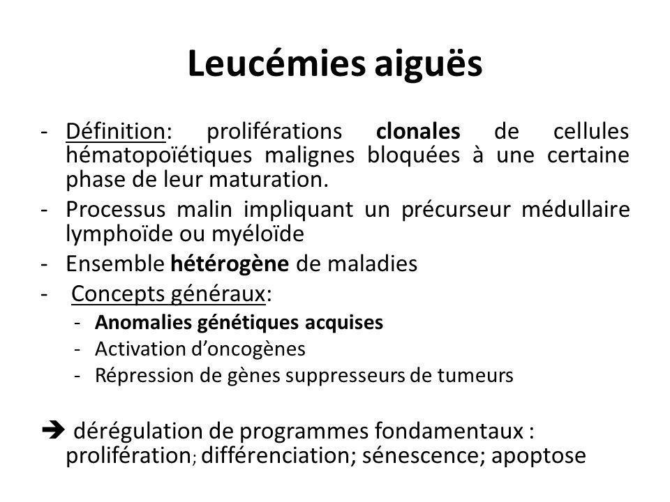 1.Affirmer le diagnostic : Hémogramme -Anémie normocytaire arégénérative (quasi constante) -Thrombopénie (souvent < 20 000) -Leucocytose variable normale (40 %) < 4000 GB/mm3 (30 %) > 50 000 GB/mm3 (30 %) -Frottis sanguin: cellules blastiques présentes dans 90 % des cas, absentes dans 10%