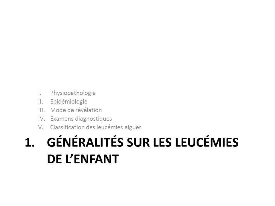 EPIDEMIOLOGIE 1 ère cause de cancer chez lenfant en France = 450 cas / an (< 15 ans) Répartition: – Par type: Leucémies aiguës lymphoblastiques (LAL): 83% – Lignée B: 85% – Lignée T: 15% Leucémies aiguës myéloblastiques (LAM): 17% – Par âge: avant lâge de 6 ans +++ Avant 2 ans et après 15 ans: LAM Entre 2 et 15 ans: LAL
