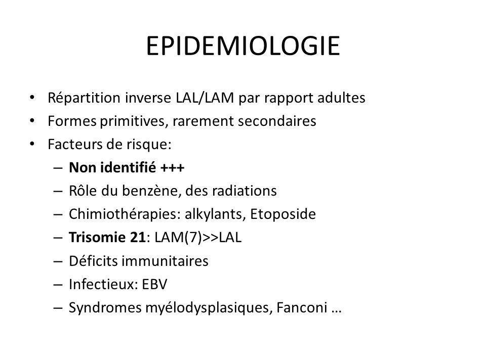 3.Affiner le diagnostic: Immunophénotypage Etude des antigènes de membrane et antigènes intra- cytoplasmiques Pas de marqueur spécifique de cellules tumorales Intérêt diagnostique – LAL LAM0 – LAL B – LAL T Intérêt pronostique Maladie résiduelle Antigène membranaire Antigène intra- cytoplasmique