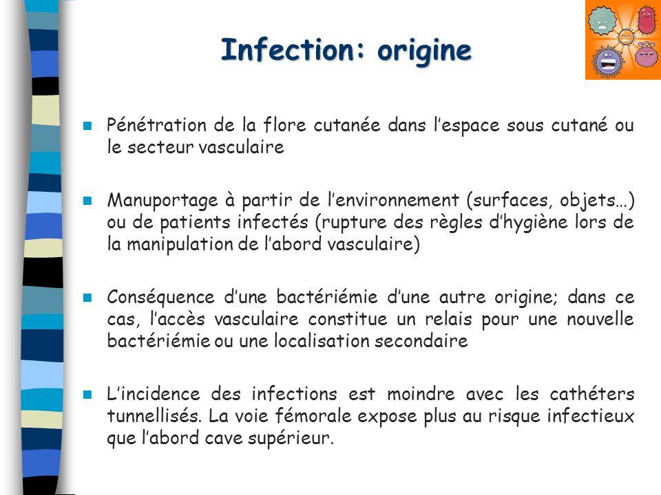 Infection: origine Pénétration de la flore cutanée dans lespace sous cutané ou le secteur vasculaire Manuportage à partir de lenvironnement (surfaces,