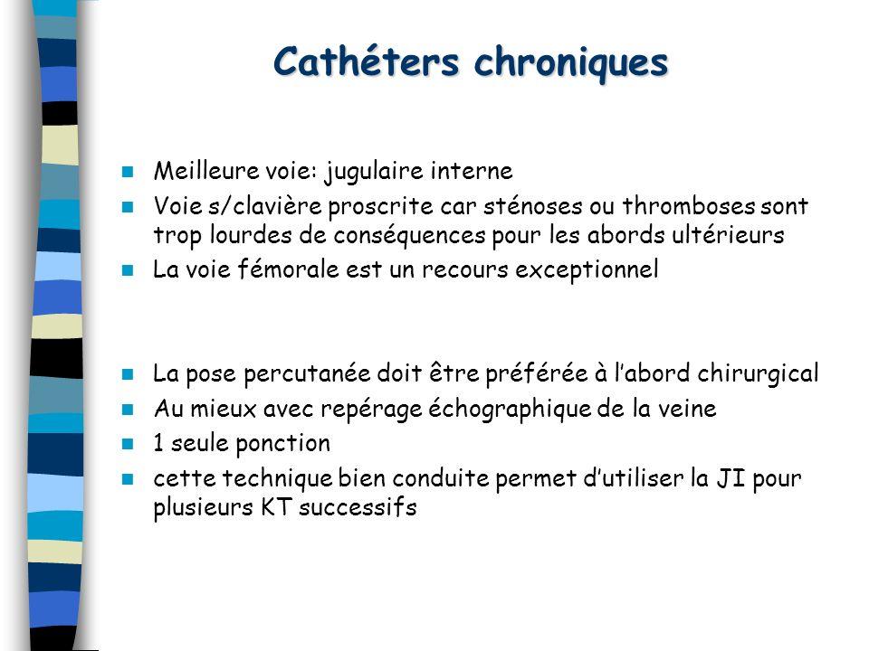 Cathéters chroniques Meilleure voie: jugulaire interne Voie s/clavière proscrite car sténoses ou thromboses sont trop lourdes de conséquences pour les