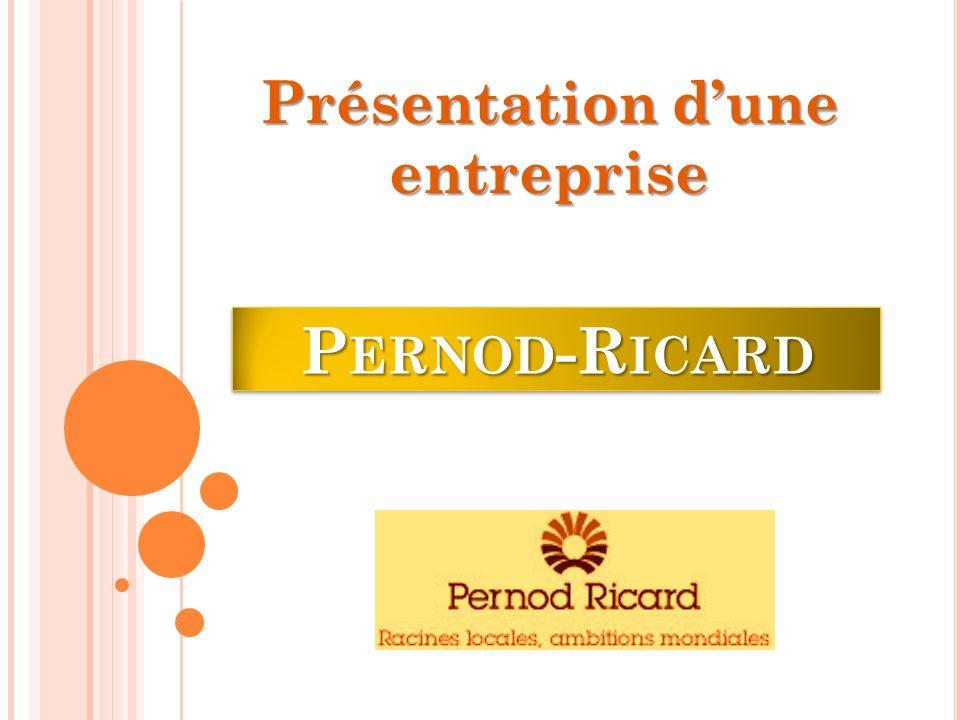 H ISTORIQUE Pernod-Ricard est né du rapprochement de Ricard et Pernod en 1975.
