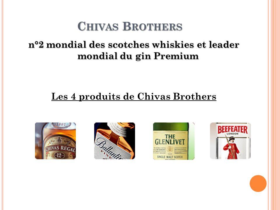 C HIVAS B ROTHERS n°2 mondial des scotches whiskies et leader mondial du gin Premium Les 4 produits de Chivas Brothers