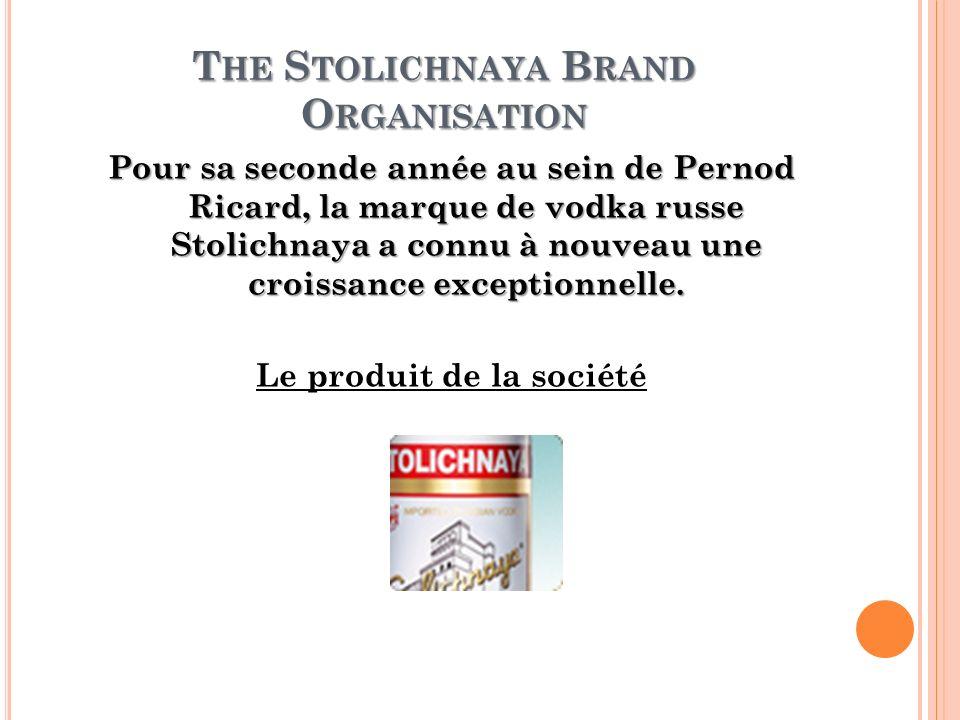 T HE S TOLICHNAYA B RAND O RGANISATION Pour sa seconde année au sein de Pernod Ricard, la marque de vodka russe Stolichnaya a connu à nouveau une croi