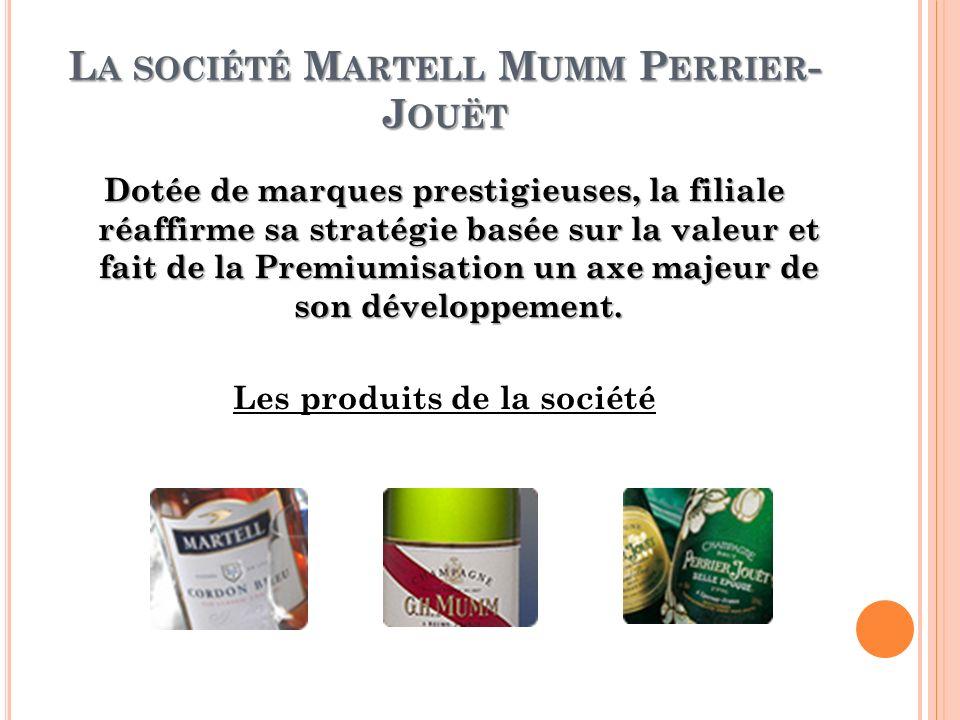 L A SOCIÉTÉ M ARTELL M UMM P ERRIER - J OUËT Dotée de marques prestigieuses, la filiale réaffirme sa stratégie basée sur la valeur et fait de la Premi