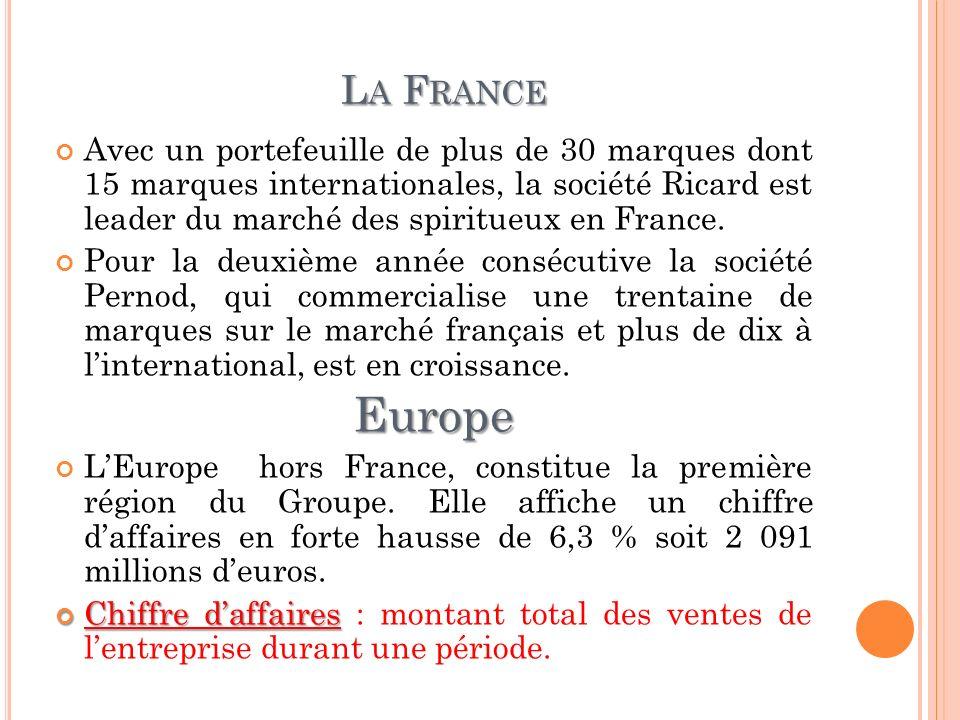 L A F RANCE Avec un portefeuille de plus de 30 marques dont 15 marques internationales, la société Ricard est leader du marché des spiritueux en Franc