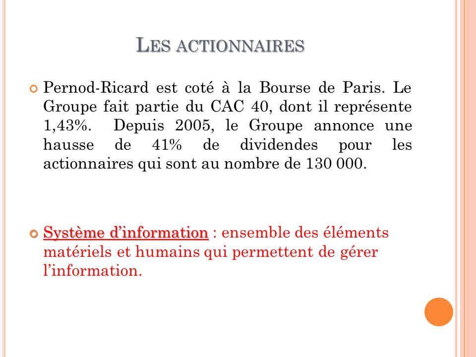 L ES ACTIONNAIRES Pernod-Ricard est coté à la Bourse de Paris. Le Groupe fait partie du CAC 40, dont il représente 1,43%. Depuis 2005, le Groupe annon