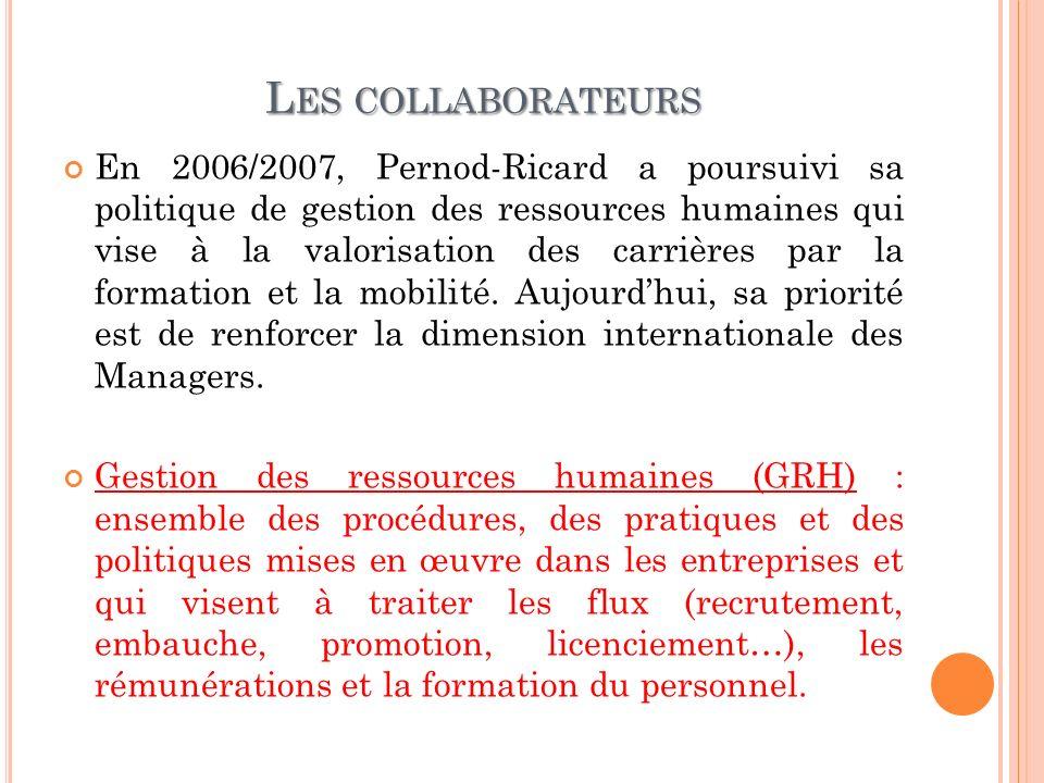 L ES COLLABORATEURS En 2006/2007, Pernod-Ricard a poursuivi sa politique de gestion des ressources humaines qui vise à la valorisation des carrières p