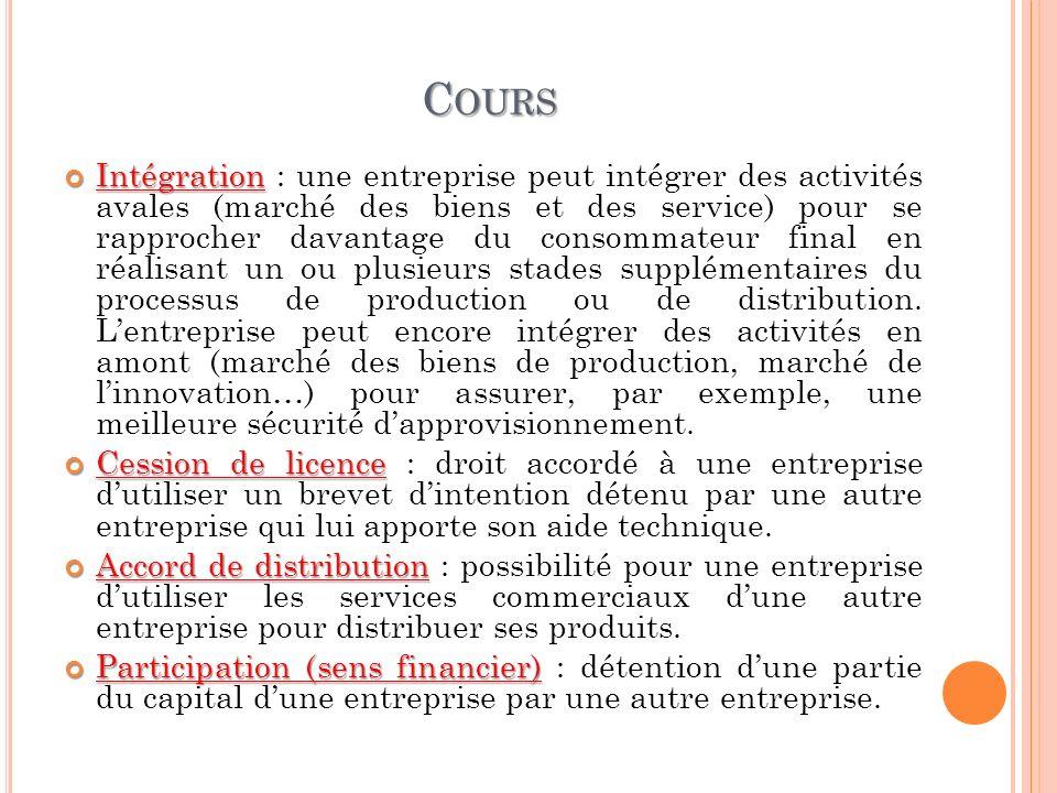 C OURS Intégration Intégration : une entreprise peut intégrer des activités avales (marché des biens et des service) pour se rapprocher davantage du c