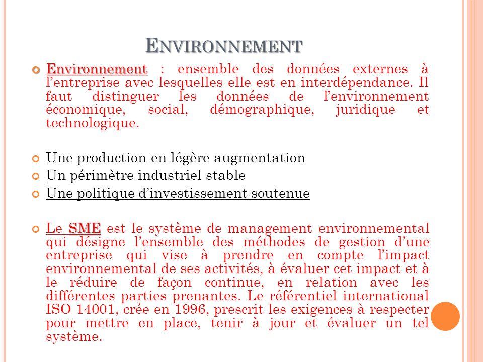 E NVIRONNEMENT Environnement Environnement : ensemble des données externes à lentreprise avec lesquelles elle est en interdépendance. Il faut distingu