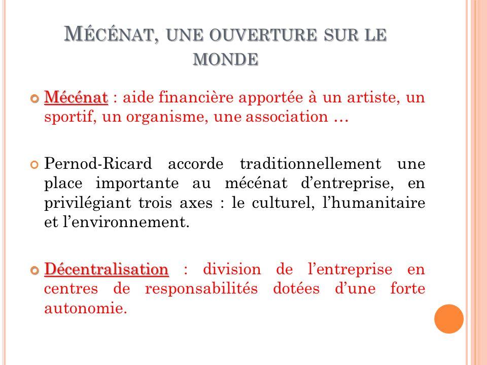 M ÉCÉNAT, UNE OUVERTURE SUR LE MONDE Mécénat Mécénat : aide financière apportée à un artiste, un sportif, un organisme, une association … Pernod-Ricar