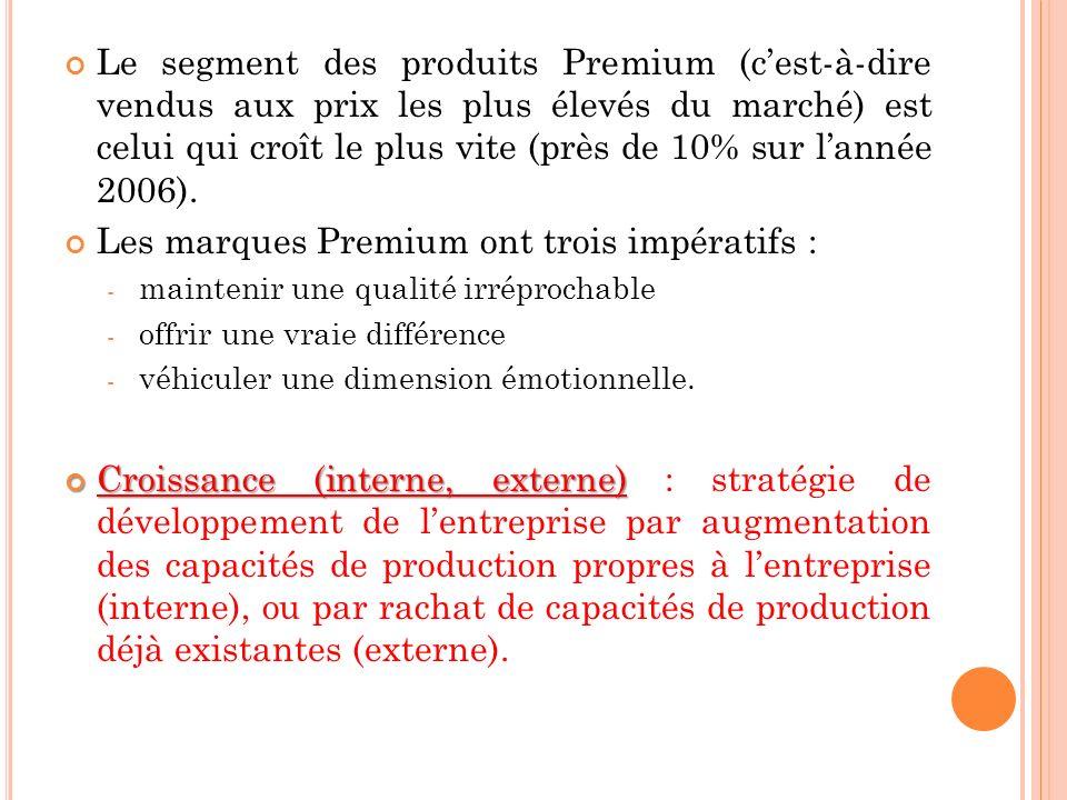 Le segment des produits Premium (cest-à-dire vendus aux prix les plus élevés du marché) est celui qui croît le plus vite (près de 10% sur lannée 2006)
