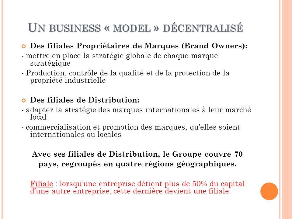 U N BUSINESS « MODEL » DÉCENTRALISÉ Des filiales Propriétaires de Marques (Brand Owners): - mettre en place la stratégie globale de chaque marque stra