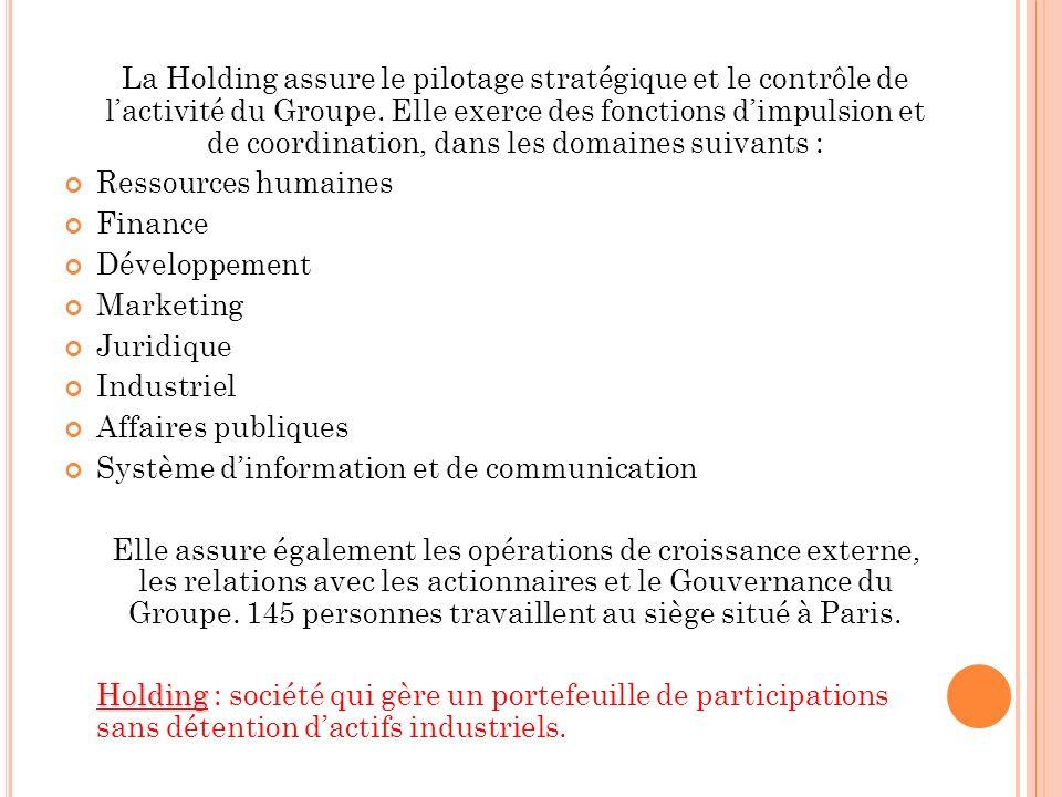 Les valeurs fédératrices de Pernod-Ricard : Convivialité Simplicité Esprit entrepreneur Intégrité Engagement