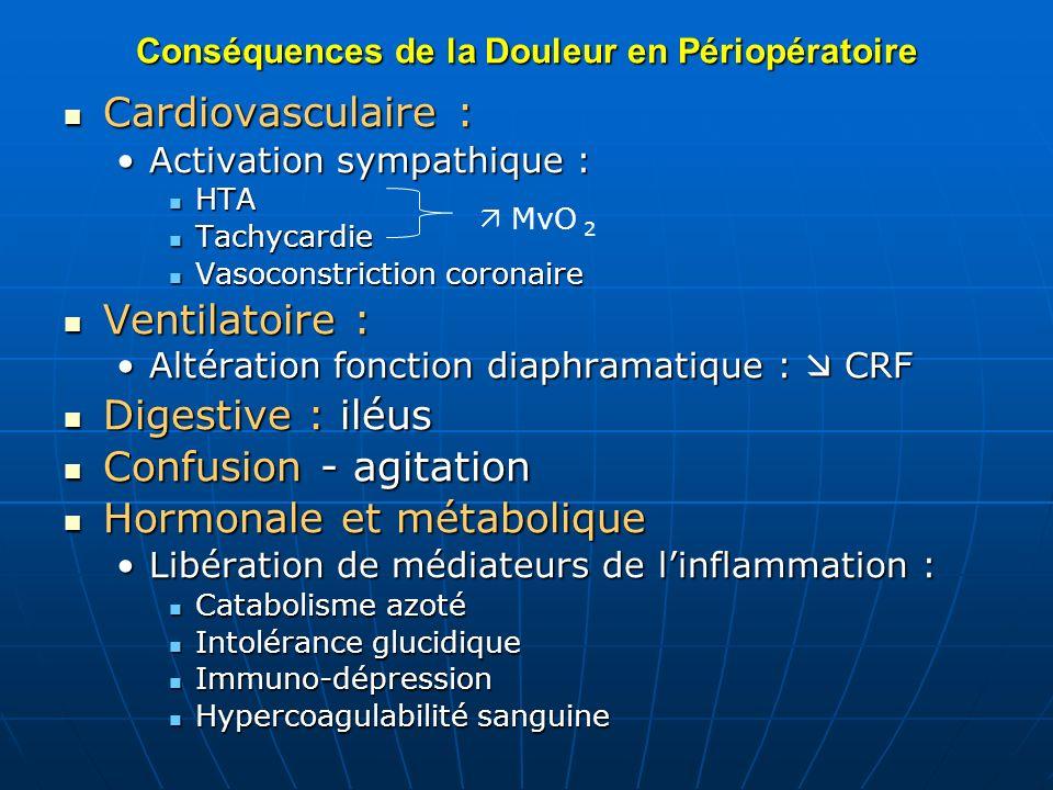 Conséquences de la Douleur en Périopératoire Cardiovasculaire : Cardiovasculaire : Activation sympathique :Activation sympathique : HTA HTA Tachycardi