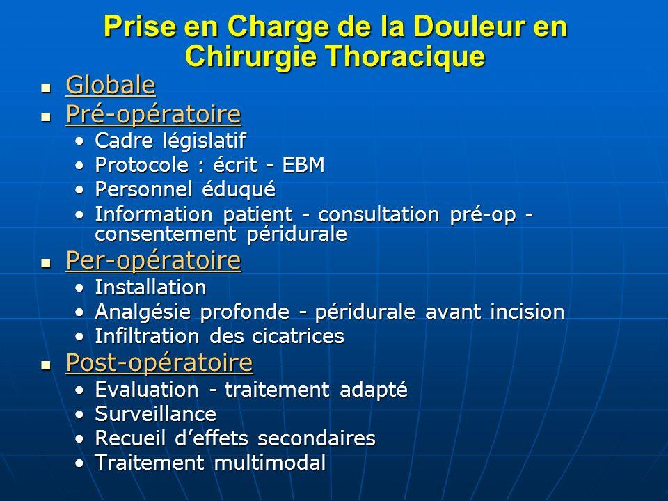 Prise en Charge de la Douleur en Chirurgie Thoracique Globale Globale Pré-opératoire Pré-opératoire Cadre législatifCadre législatif Protocole : écrit