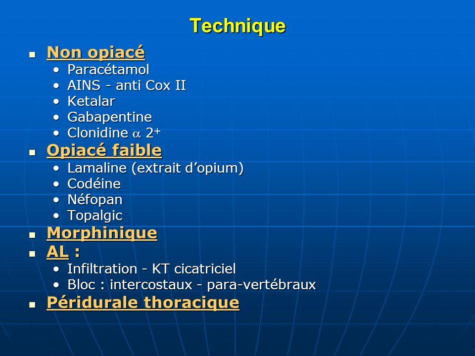 Technique Non opiacé Non opiacé ParacétamolParacétamol AINS - anti Cox IIAINS - anti Cox II KetalarKetalar GabapentineGabapentine Clonidine 2 +Clonidi