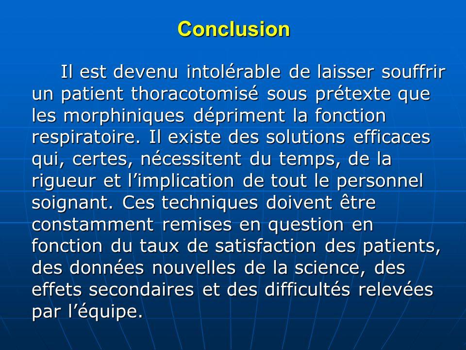 Conclusion Il est devenu intolérable de laisser souffrir un patient thoracotomisé sous prétexte que les morphiniques dépriment la fonction respiratoir
