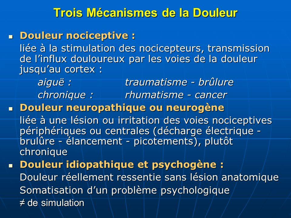 Trois Mécanismes de la Douleur Douleur nociceptive : Douleur nociceptive : liée à la stimulation des nocicepteurs, transmission de linflux douloureux